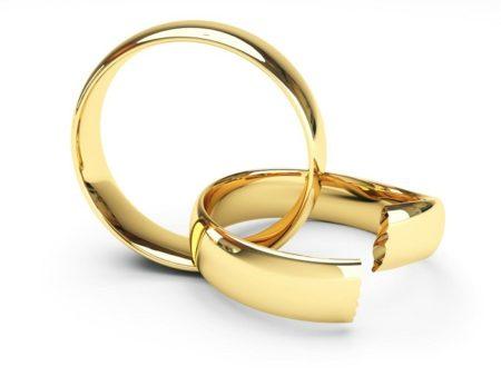 Закон о разводе